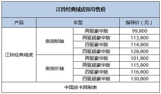 9.98-13.08万元 江铃经典域虎悄然铺货