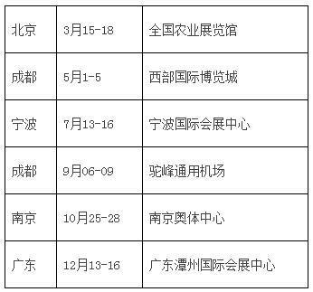 2019六大房车展发布 3月15日北京农展馆首秀