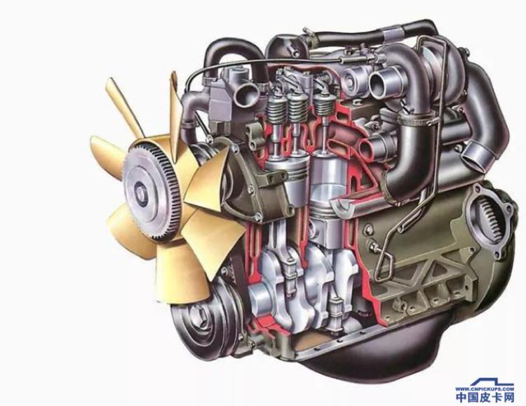 柴油机维修与汽油机维修 谁更复杂?