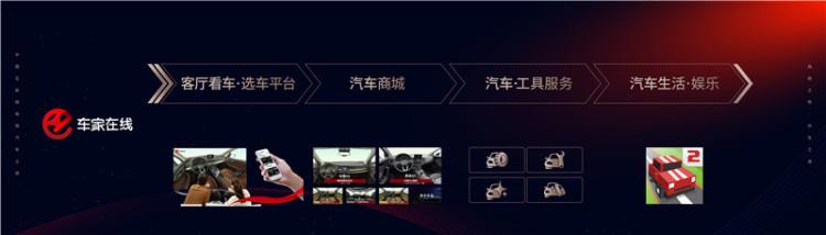 """中国互联网电视汽车之夜在广州举办 开启""""智慧家庭买车第一站"""""""