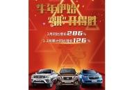 同比增长286% 郑州日产2月产销快报